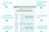 Infographic: Social Media Comprehensive Program (2014)